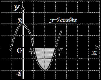 Опорные башмаки шагающего экскаватора имеют массу m 1260